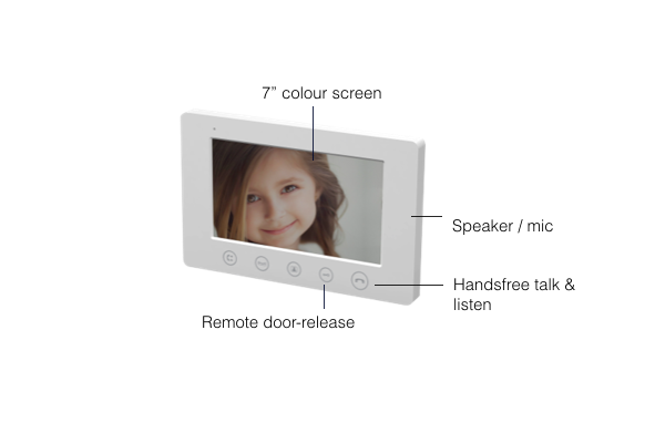 Door entry video monitor