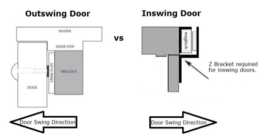 door entry  u0026 maglock install guide