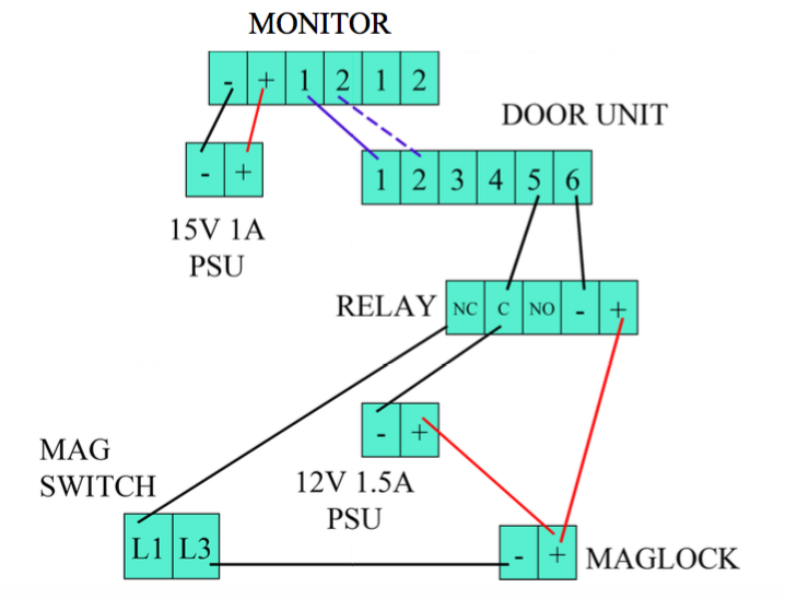 Door Entry Wiring Diagram  U2013 Smart Security Guide