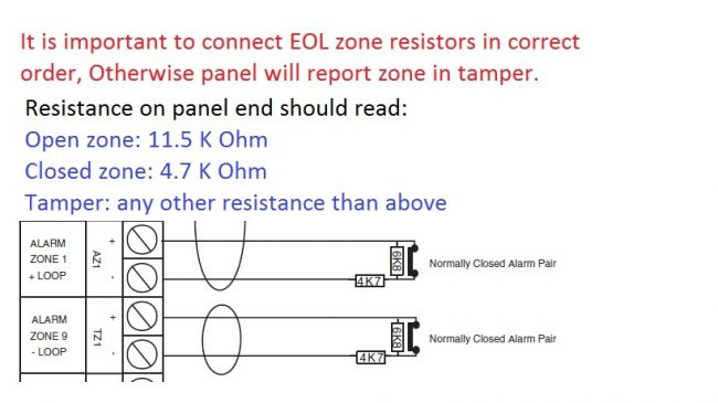 End of Line resistance problem with Gardtec G Tag alarm