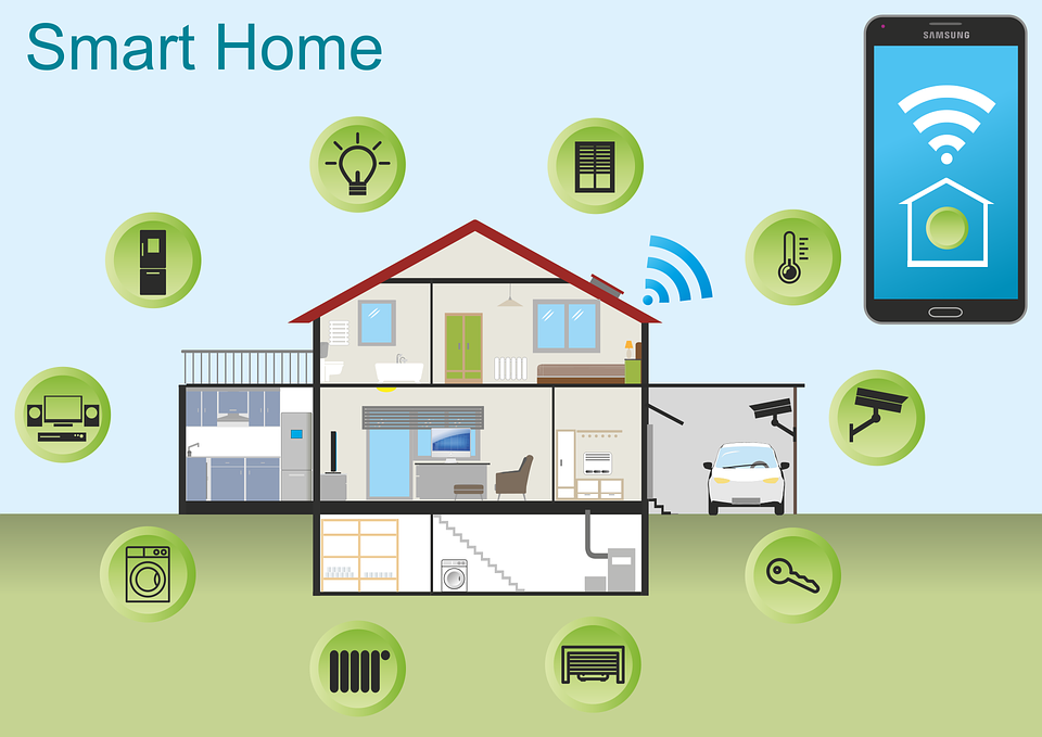 Canary Camera Review >> How to design a smart home automation system | Smart Security Guide