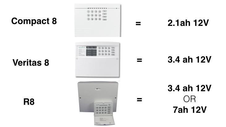 Veritas alarm battery options