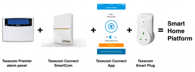 Texecom Connect smart home technology