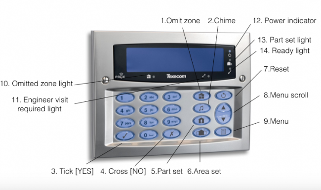 Texecom Premier keypad instructions